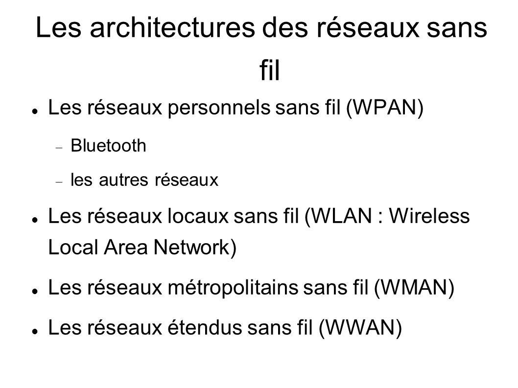 Les architectures des réseaux sans fil Les réseaux personnels sans fil (WPAN) Bluetooth les autres réseaux Les réseaux locaux sans fil (WLAN : Wireless Local Area Network) Les réseaux métropolitains sans fil (WMAN) Les réseaux étendus sans fil (WWAN)