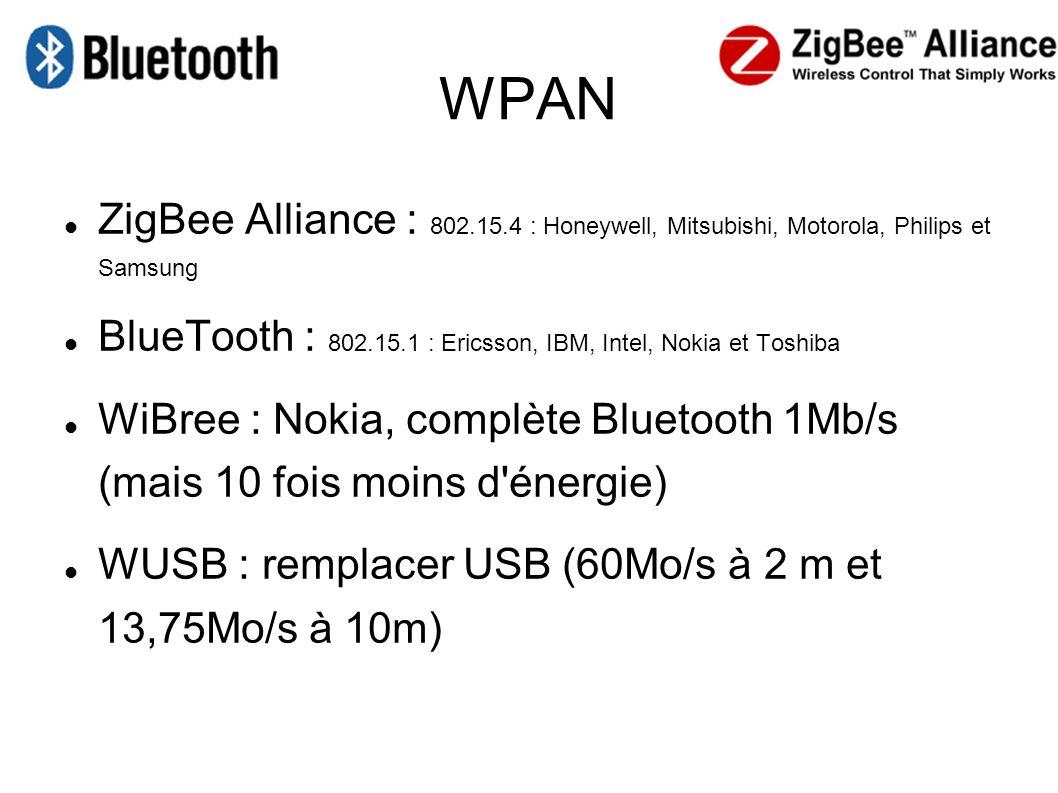 WPAN ZigBee Alliance : 802.15.4 : Honeywell, Mitsubishi, Motorola, Philips et Samsung BlueTooth : 802.15.1 : Ericsson, IBM, Intel, Nokia et Toshiba WiBree : Nokia, complète Bluetooth 1Mb/s (mais 10 fois moins d énergie) WUSB : remplacer USB (60Mo/s à 2 m et 13,75Mo/s à 10m)