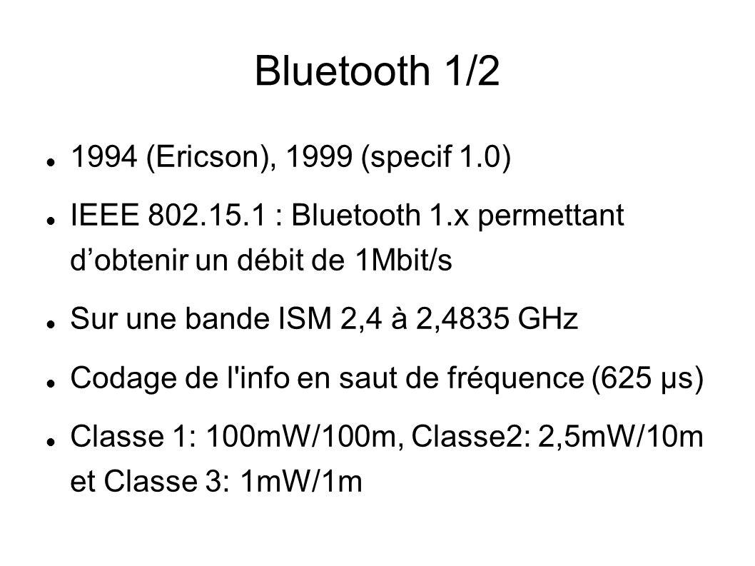 Bluetooth 1/2 1994 (Ericson), 1999 (specif 1.0) IEEE 802.15.1 : Bluetooth 1.x permettant dobtenir un débit de 1Mbit/s Sur une bande ISM 2,4 à 2,4835 GHz Codage de l info en saut de fréquence (625 μs) Classe 1: 100mW/100m, Classe2: 2,5mW/10m et Classe 3: 1mW/1m