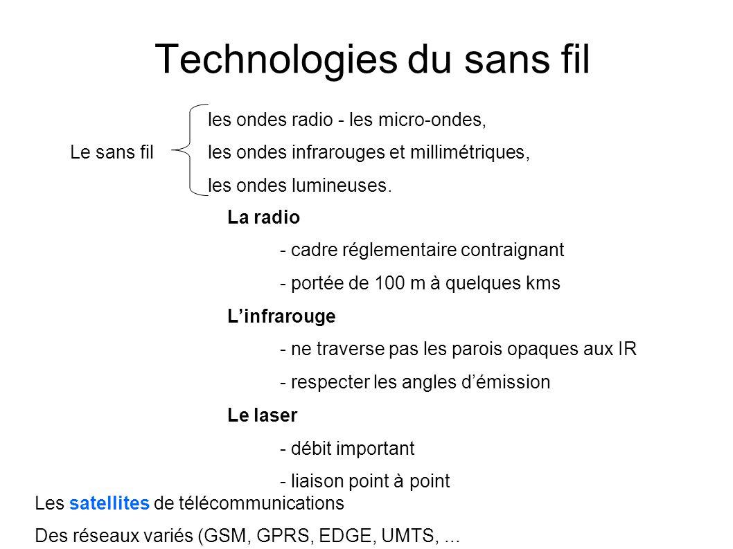 Technologies Communes 1865 : James Clerk MAXWELL: l électromagnétisme 1888: Heinrich Rudolph HERTZ: les ondes Ondes radios: radio, télévision......