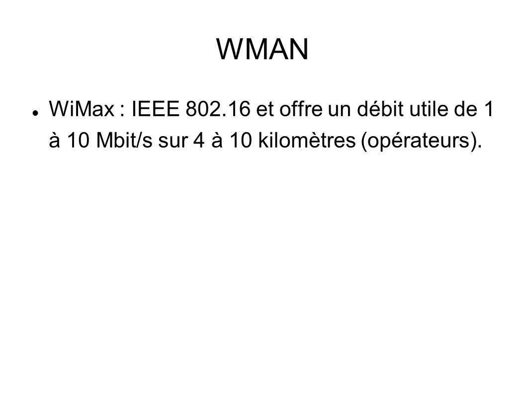 WMAN WiMax : IEEE 802.16 et offre un débit utile de 1 à 10 Mbit/s sur 4 à 10 kilomètres (opérateurs).