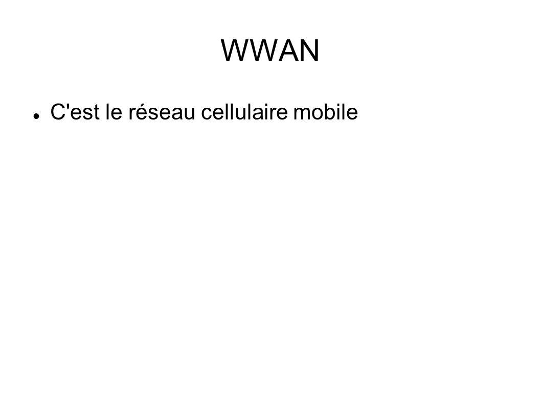 WWAN C est le réseau cellulaire mobile