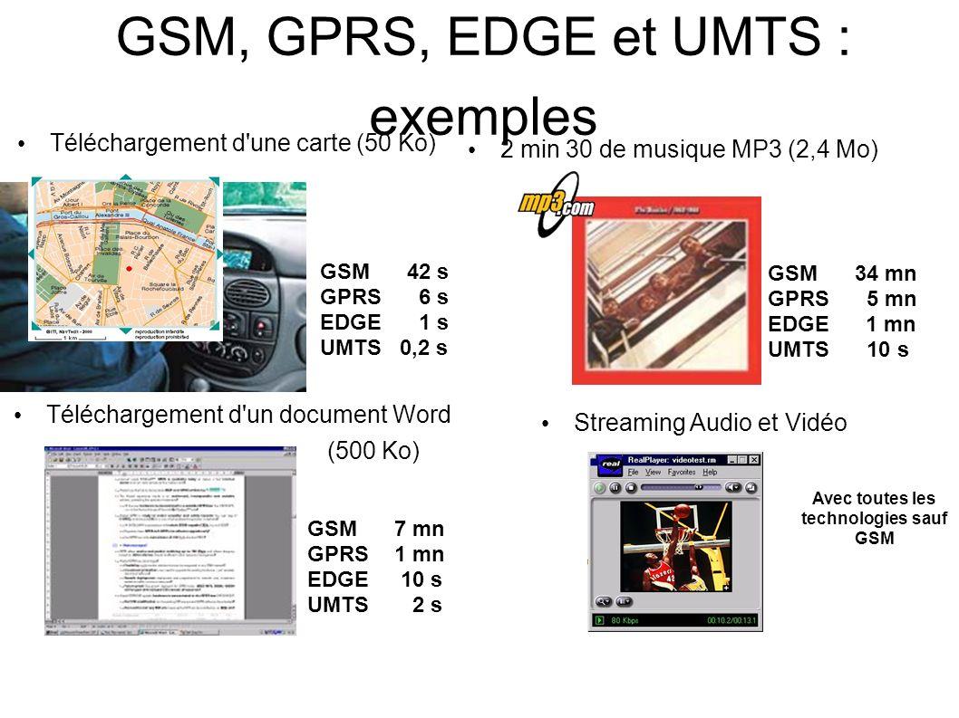 GSM, GPRS, EDGE et UMTS : exemples 2 min 30 de musique MP3 (2,4 Mo) GSM34 mn GPRS 5 mn EDGE 1 mn UMTS 10 s Streaming Audio et Vidéo Avec toutes les technologies sauf GSM Téléchargement d une carte (50 Ko) GSM42 s GPRS 6 s EDGE 1 s UMTS 0,2 s Téléchargement d un document Word (500 Ko) GSM7 mn GPRS 1 mn EDGE 10 s UMTS 2 s