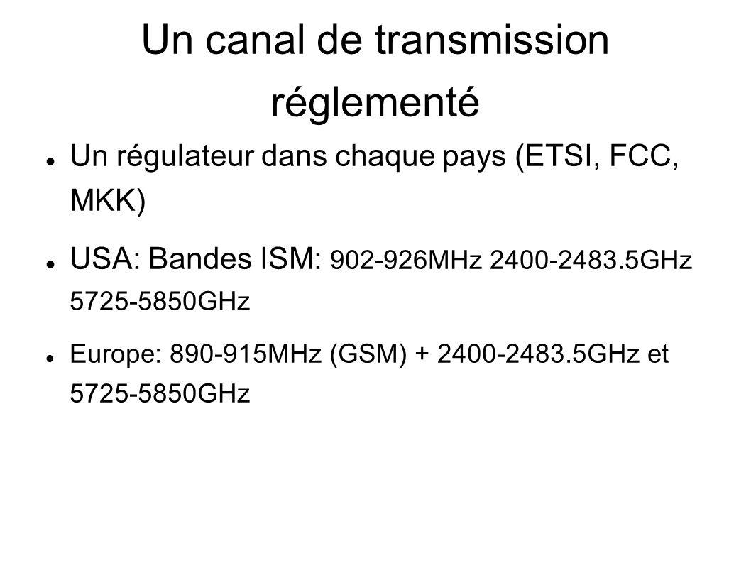 Un canal de transmission réglementé Un régulateur dans chaque pays (ETSI, FCC, MKK) USA: Bandes ISM: 902-926MHz 2400-2483.5GHz 5725-5850GHz Europe: 890-915MHz (GSM) + 2400-2483.5GHz et 5725-5850GHz