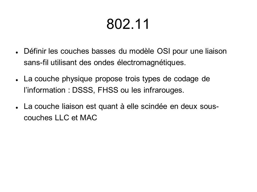 802.11 Définir les couches basses du modèle OSI pour une liaison sans-fil utilisant des ondes électromagnétiques.