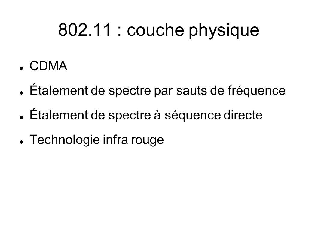 FHSS = Frequency Hopping Spread Spectrum Combinaisons de canaux Séquence de sauts connue 802.11 : 2.4 - 2.4835 GHz en 79 canaux de 1 MHz.