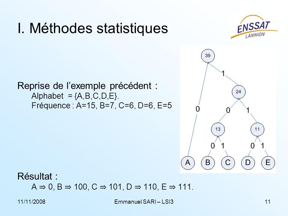 11/11/2008Emmanuel SARI – LSI311 I. Méthodes statistiques Reprise de lexemple précédent : Alphabet = {A,B,C,D,E}. Fréquence : A=15, B=7, C=6, D=6, E=5