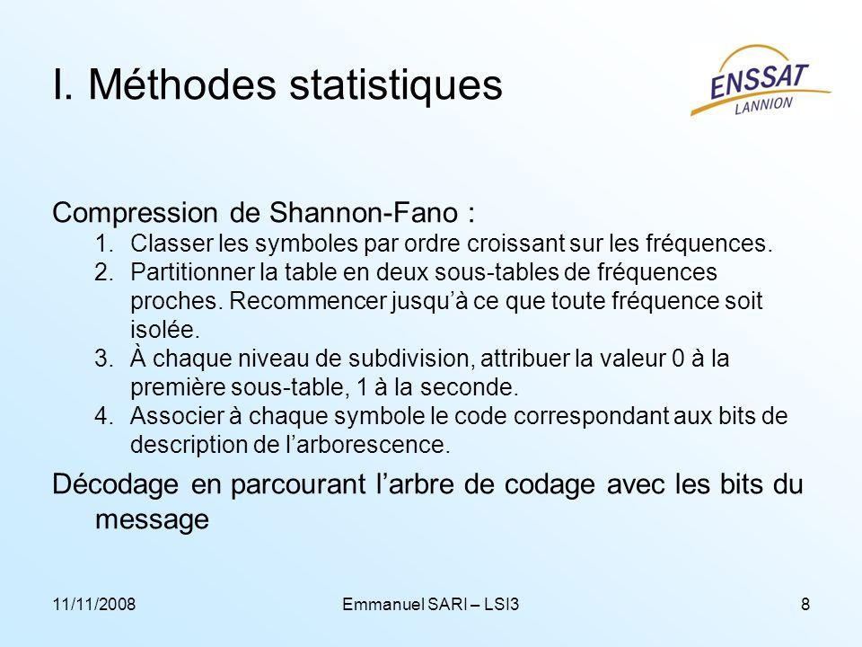 11/11/2008Emmanuel SARI – LSI38 I. Méthodes statistiques Compression de Shannon-Fano : 1.Classer les symboles par ordre croissant sur les fréquences.