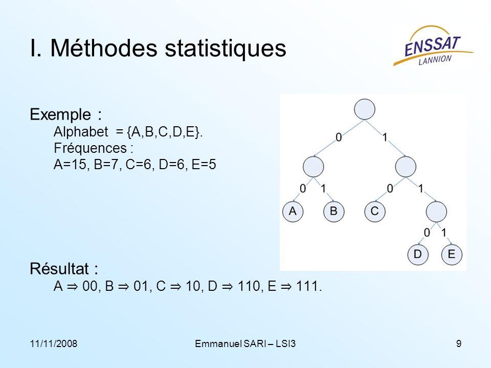11/11/2008Emmanuel SARI – LSI39 I. Méthodes statistiques Exemple : Alphabet = {A,B,C,D,E}. Fréquences : A=15, B=7, C=6, D=6, E=5 Résultat : A 00, B 01