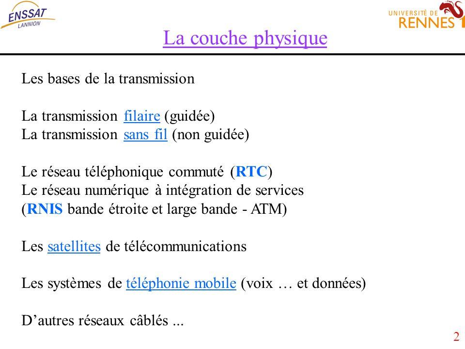 43 Résumé des limitations Support = filtre passe-bas forte distorsion au dessus de fc Baud : rapidité de modulation débit (bps) = Baud * Log2 V (b) Théorème de Nyquist : débit maximum = 2 fc Log2 V (bps) Théorème de Shannon : débit max sur canal bruité = fc Log2 (1+S/B) (bps)