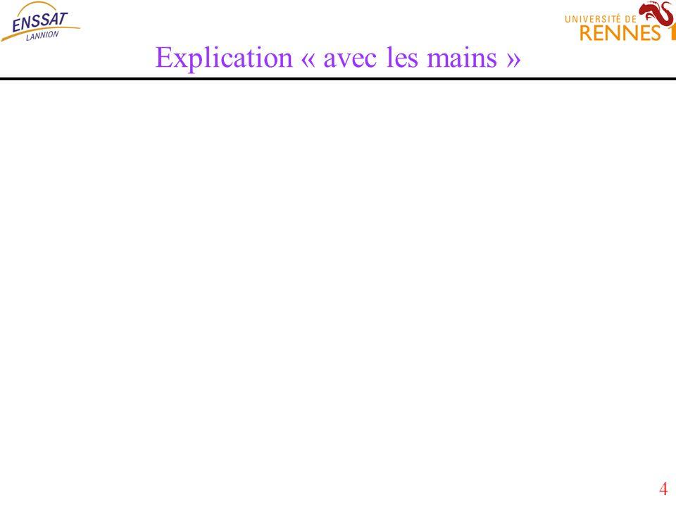 15 15 février 2008 Une solution : La modulation Utilisation dune onde porteuse –S ( t ) = A.