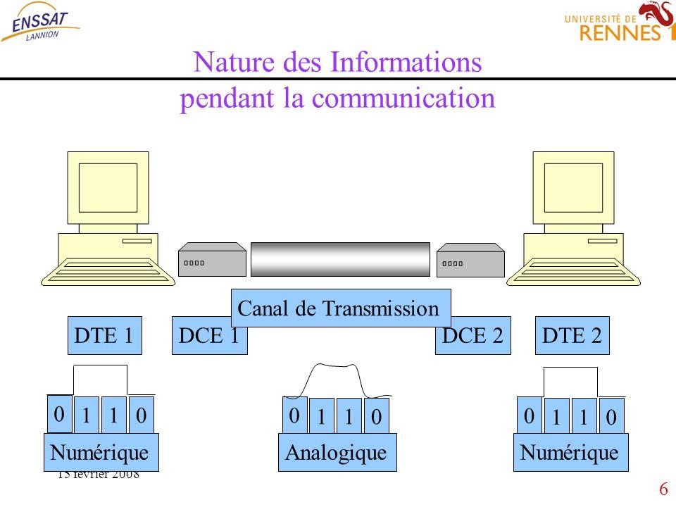 97 Architecture RNIS © Jean Seguin ENSSAT SS7 Switch RNIS Switch RNIS ATM X25 / FR Fournisseur de service PDH/SDH