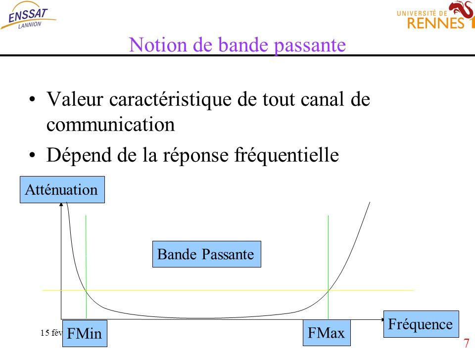 8 15 février 2008 Exemples de bande passante 1 GHzFibre Optique 100 MHzCâble coaxial (télévision) 100 KHzPaires Torsadées 3 KHzTéléphone Bande PassanteMédium
