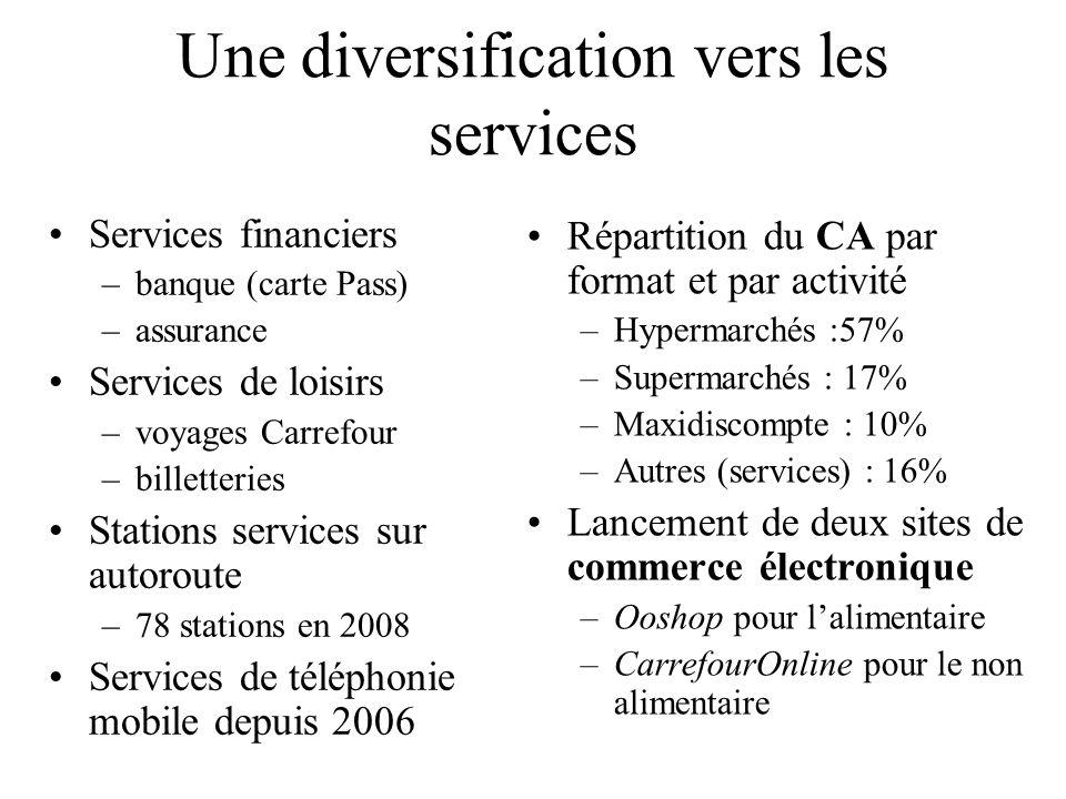 Une diversification vers les services Services financiers –banque (carte Pass) –assurance Services de loisirs –voyages Carrefour –billetteries Station