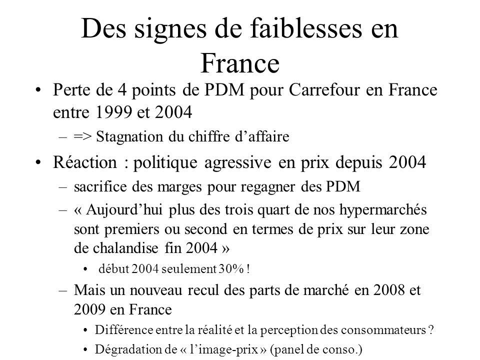 Des signes de faiblesses en France Perte de 4 points de PDM pour Carrefour en France entre 1999 et 2004 –=> Stagnation du chiffre daffaire Réaction :