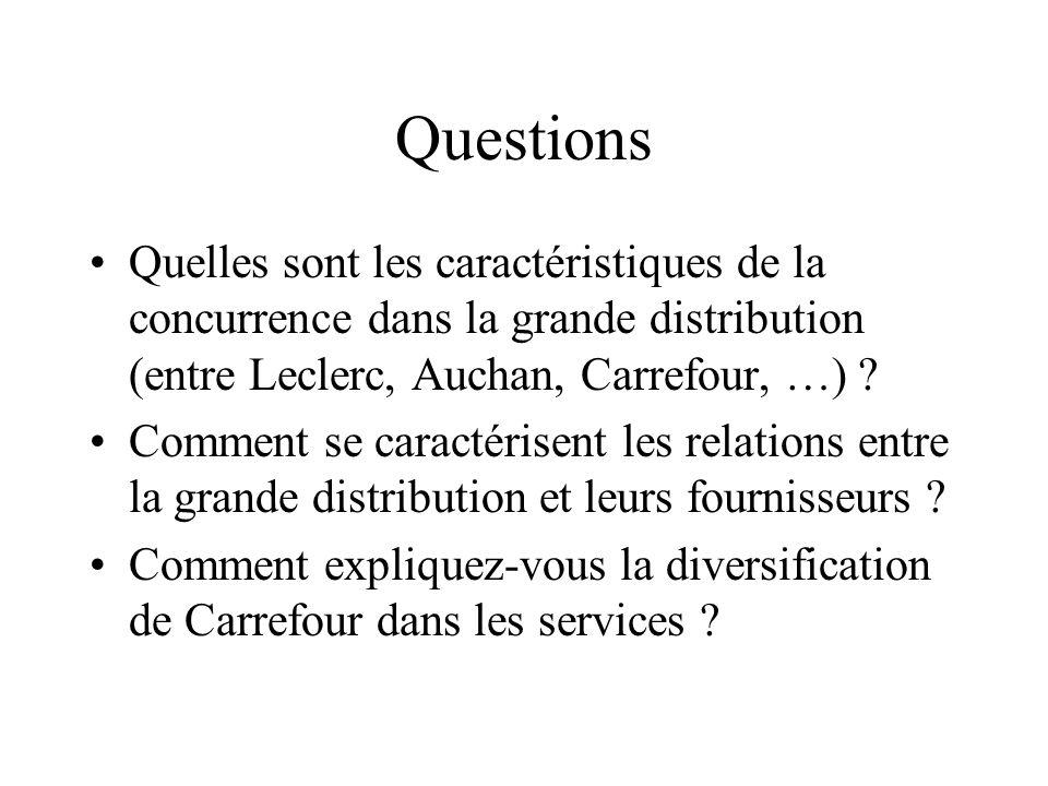 Questions Quelles sont les caractéristiques de la concurrence dans la grande distribution (entre Leclerc, Auchan, Carrefour, …) ? Comment se caractéri