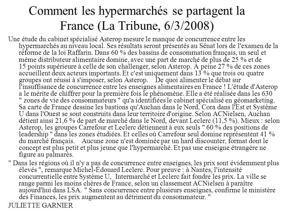 Comment les hypermarchés se partagent la France (La Tribune, 6/3/2008) Une étude du cabinet spécialisé Asterop mesure le manque de concurrence entre l