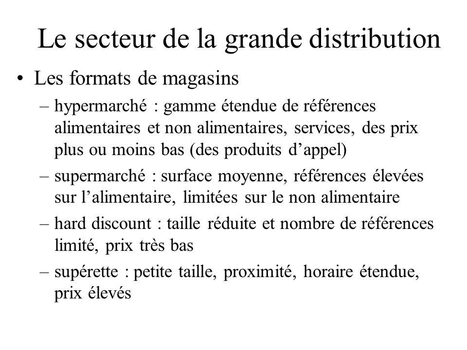 Le secteur de la grande distribution Les formats de magasins –hypermarché : gamme étendue de références alimentaires et non alimentaires, services, de