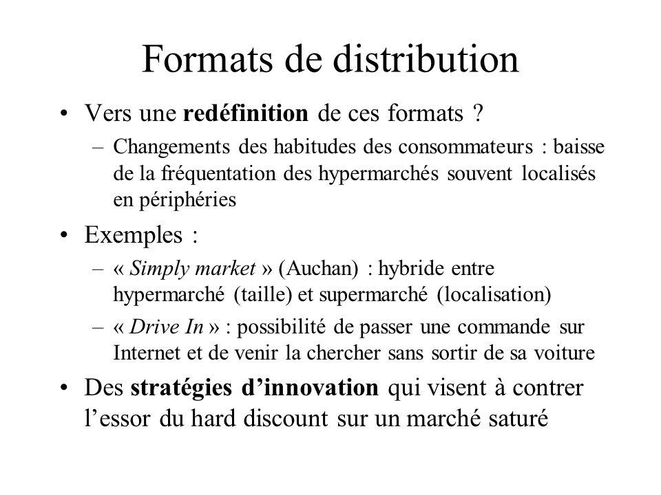 Formats de distribution Vers une redéfinition de ces formats ? –Changements des habitudes des consommateurs : baisse de la fréquentation des hypermarc
