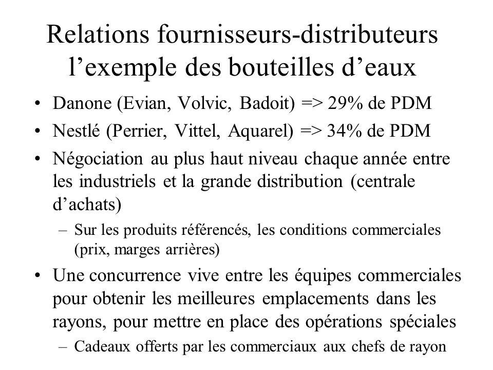 Relations fournisseurs-distributeurs lexemple des bouteilles deaux Danone (Evian, Volvic, Badoit) => 29% de PDM Nestlé (Perrier, Vittel, Aquarel) => 3