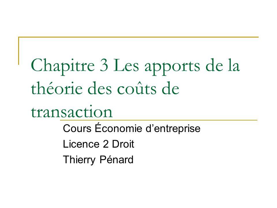 Chapitre 3 Les apports de la théorie des coûts de transaction Cours Économie dentreprise Licence 2 Droit Thierry Pénard