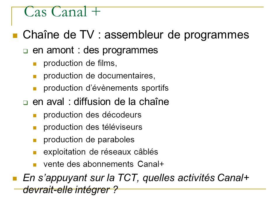 Cas Canal + Chaîne de TV : assembleur de programmes en amont : des programmes production de films, production de documentaires, production dévènements
