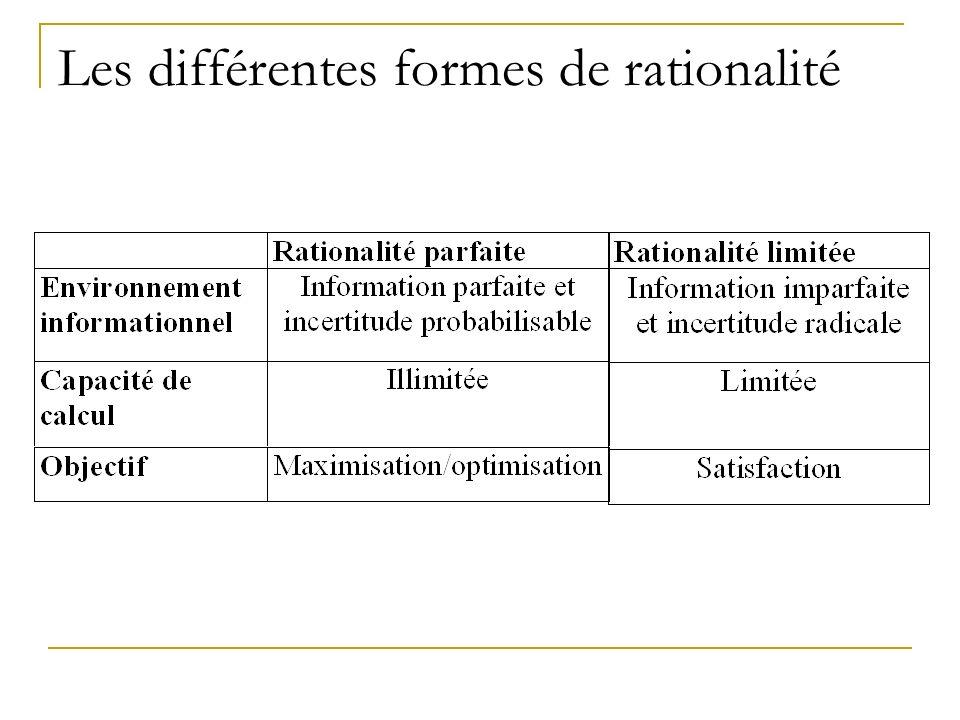 Les déterminants du choix entre marché (faire faire) et hiérarchie (faire)