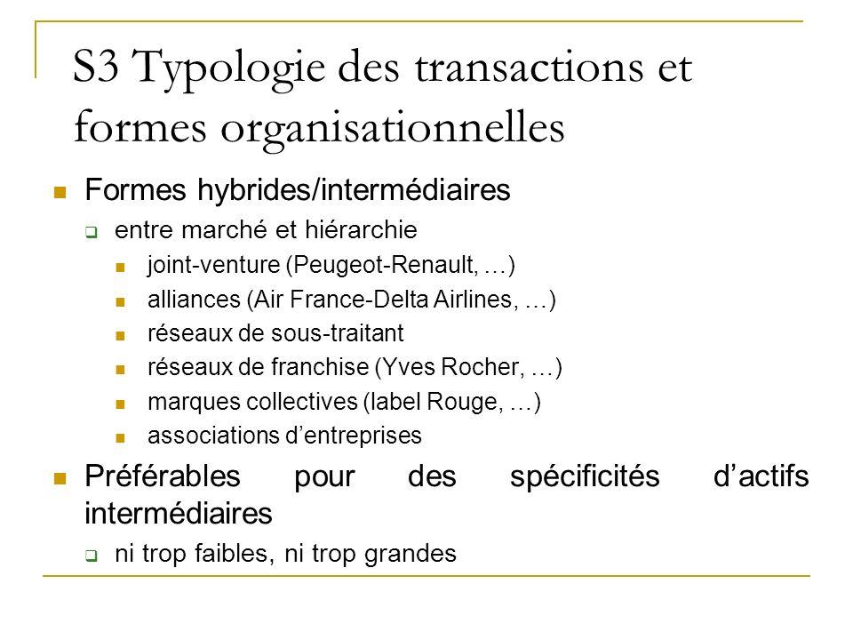 S3 Typologie des transactions et formes organisationnelles Formes hybrides/intermédiaires entre marché et hiérarchie joint-venture (Peugeot-Renault, …