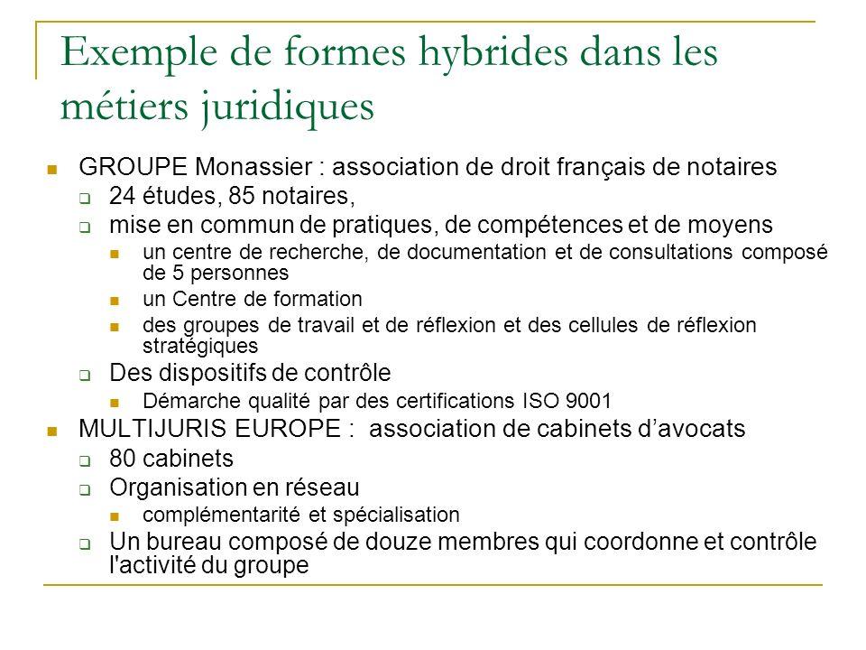 Exemple de formes hybrides dans les métiers juridiques GROUPE Monassier : association de droit français de notaires 24 études, 85 notaires, mise en co