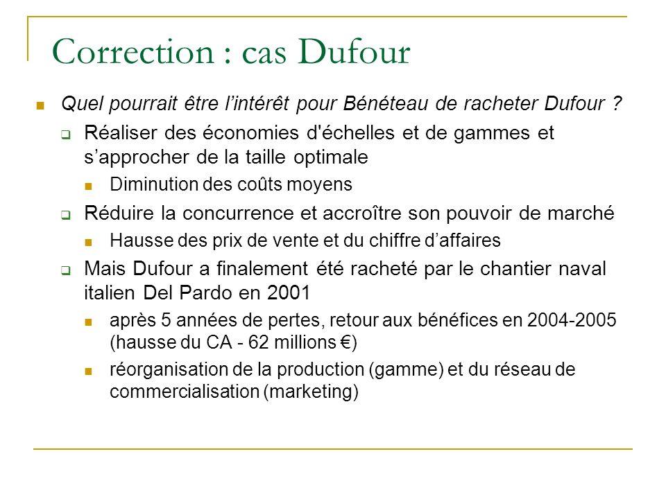 Correction : cas Dufour Quel pourrait être lintérêt pour Bénéteau de racheter Dufour .