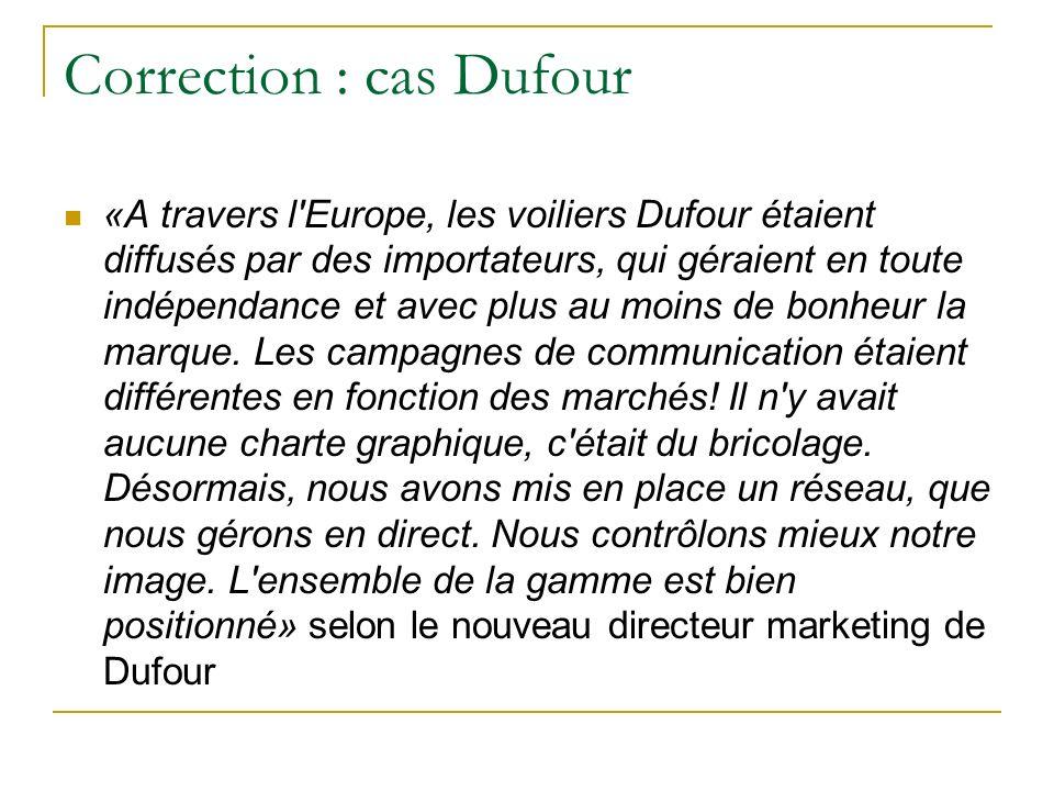 Correction : cas Dufour «A travers l Europe, les voiliers Dufour étaient diffusés par des importateurs, qui géraient en toute indépendance et avec plus au moins de bonheur la marque.