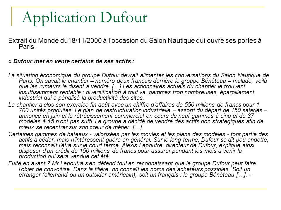 Application Dufour Extrait du Monde du18/11/2000 à loccasion du Salon Nautique qui ouvre ses portes à Paris.