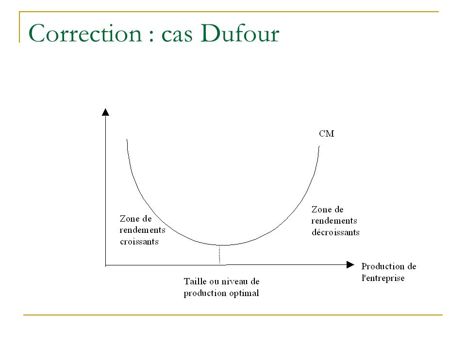 Correction : cas Dufour
