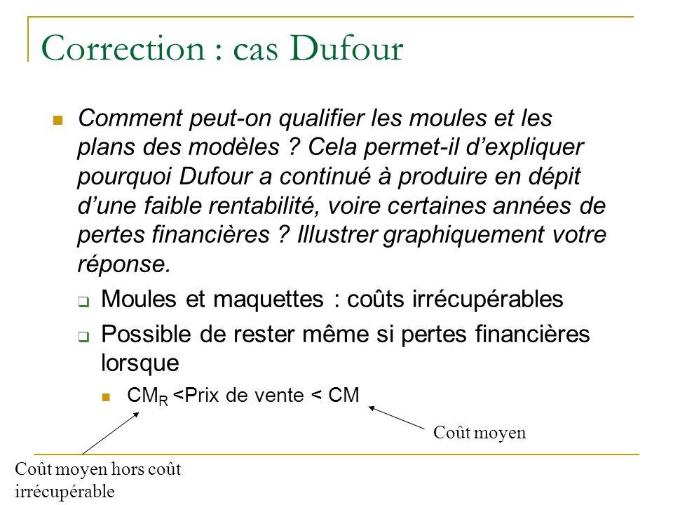 Correction : cas Dufour Comment peut-on qualifier les moules et les plans des modèles .