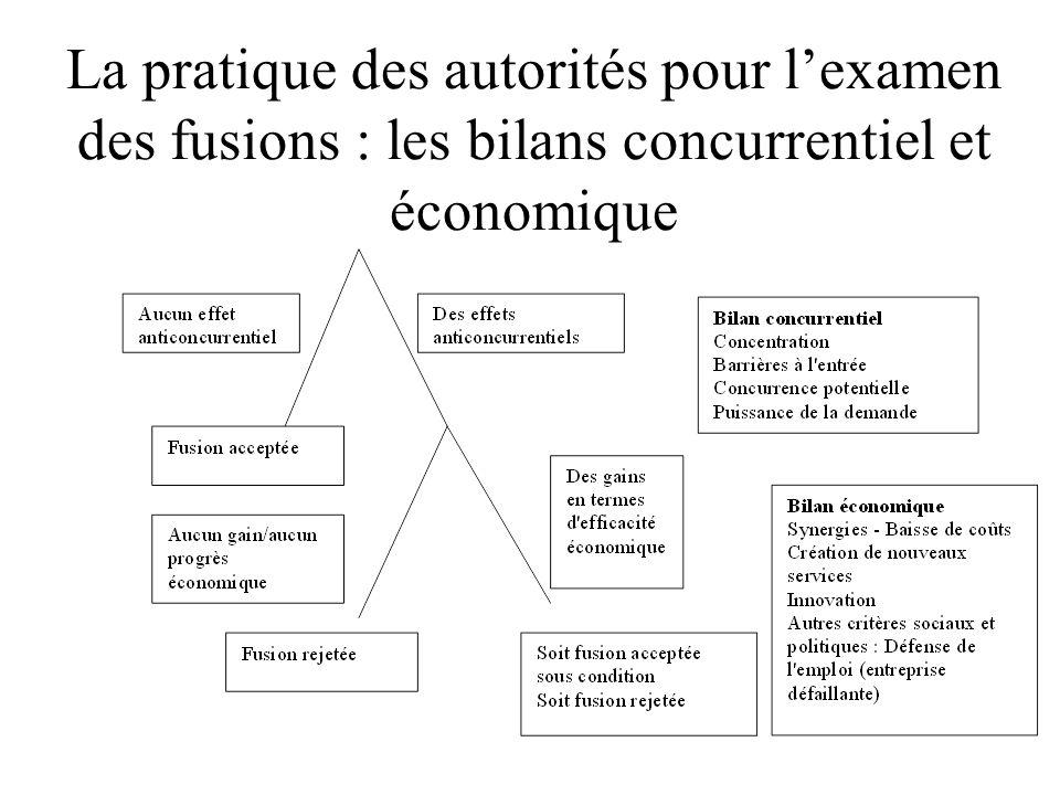 La pratique des autorités pour lexamen des fusions : les bilans concurrentiel et économique