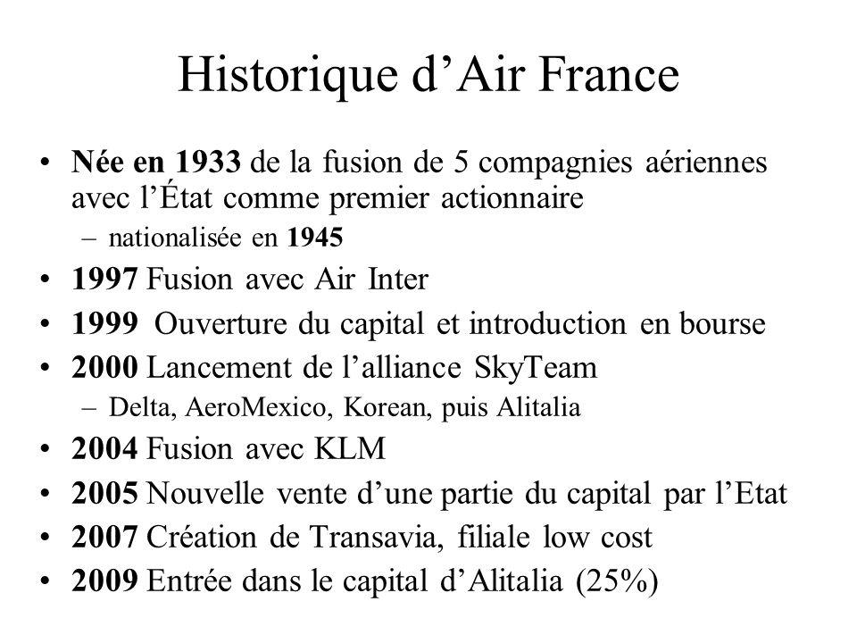 Historique dAir France Née en 1933 de la fusion de 5 compagnies aériennes avec lÉtat comme premier actionnaire –nationalisée en 1945 1997 Fusion avec