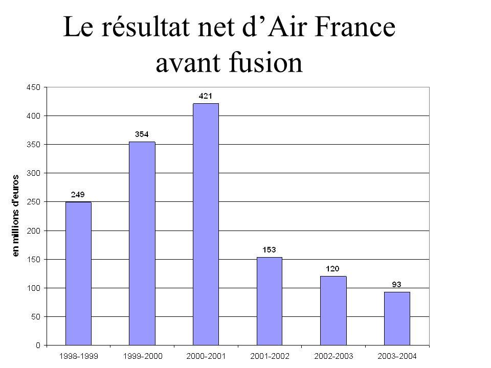 Le résultat net dAir France avant fusion