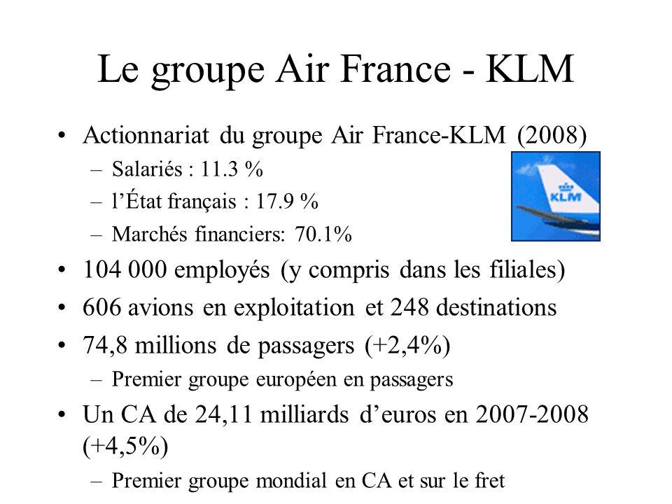Le groupe Air France - KLM Actionnariat du groupe Air France-KLM (2008) –Salariés : 11.3 % –lÉtat français : 17.9 % –Marchés financiers: 70.1% 104 000
