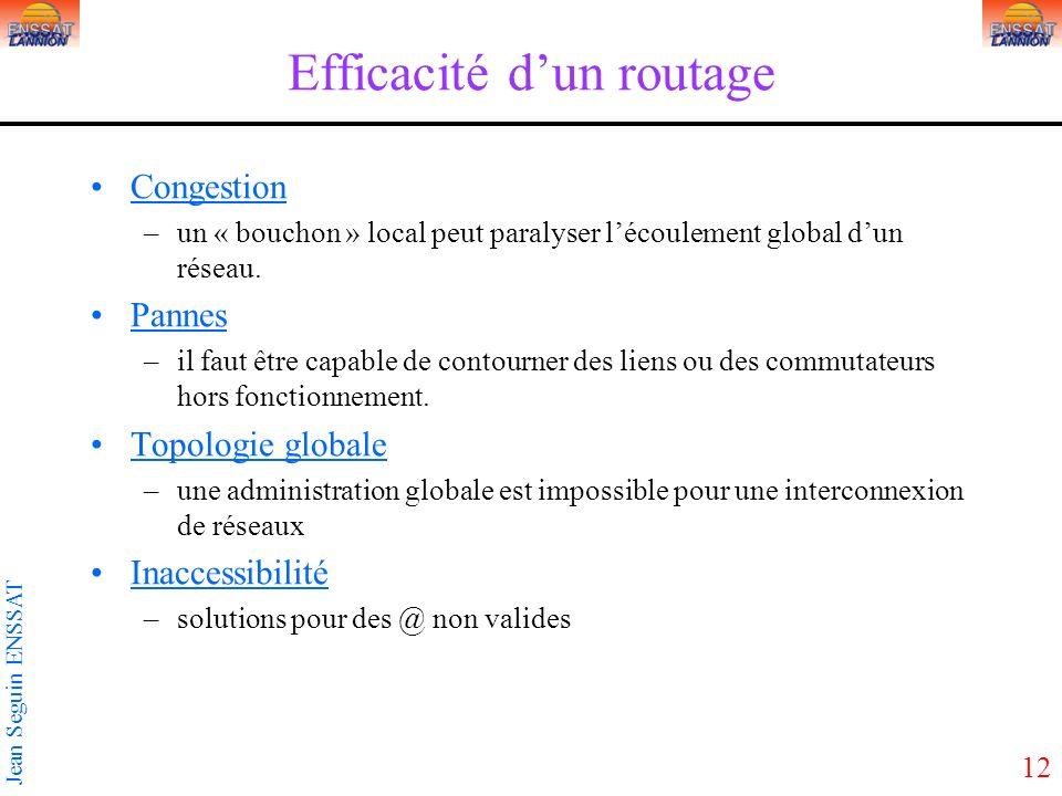 12 Jean Seguin ENSSAT Efficacité dun routage Congestion –un « bouchon » local peut paralyser lécoulement global dun réseau. Pannes –il faut être capab