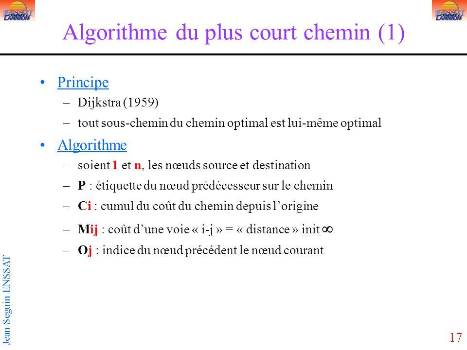 17 Jean Seguin ENSSAT Algorithme du plus court chemin (1) Principe –Dijkstra (1959) –tout sous-chemin du chemin optimal est lui-même optimal Algorithme –soient 1 et n, les nœuds source et destination –P : étiquette du nœud prédécesseur sur le chemin –Ci : cumul du coût du chemin depuis lorigine –Mij : coût dune voie « i-j » = « distance » init –Oj : indice du nœud précédent le nœud courant