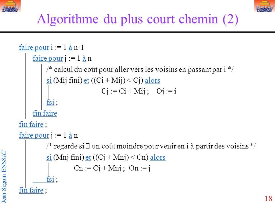 18 Jean Seguin ENSSAT Algorithme du plus court chemin (2) faire pour i := 1 à n-1 faire pour j := 1 à n /* calcul du coût pour aller vers les voisins en passant par i */ si (Mij fini) et ((Ci + Mij) < Cj) alors Cj := Ci + Mij ;Oj := i fsi ; fin faire fin faire ; faire pour j := 1 à n /* regarde si un coût moindre pour venir en i à partir des voisins */ si (Mnj fini) et ((Cj + Mnj) < Cn) alors Cn := Cj + Mnj ;On := j fsi ; fin faire ;