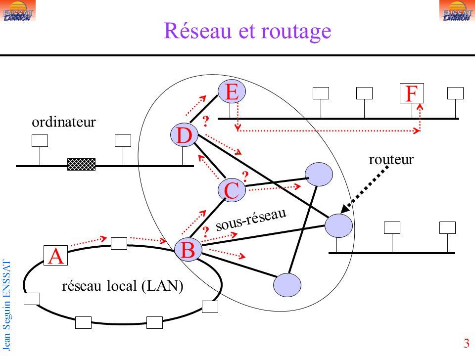 3 Jean Seguin ENSSAT Réseau et routage F réseau local (LAN) A D B E C routeur ordinateur sous-réseau ? ? ?