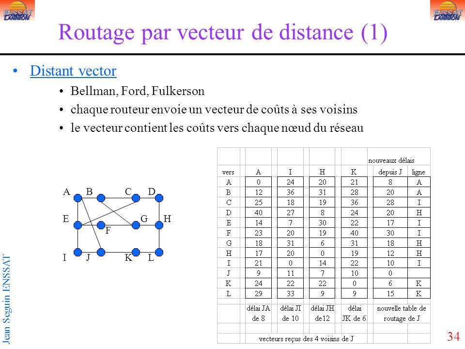 34 Jean Seguin ENSSAT Routage par vecteur de distance (1) Distant vector Bellman, Ford, Fulkerson chaque routeur envoie un vecteur de coûts à ses voisins le vecteur contient les coûts vers chaque nœud du réseau ABCD E F IJKL GH