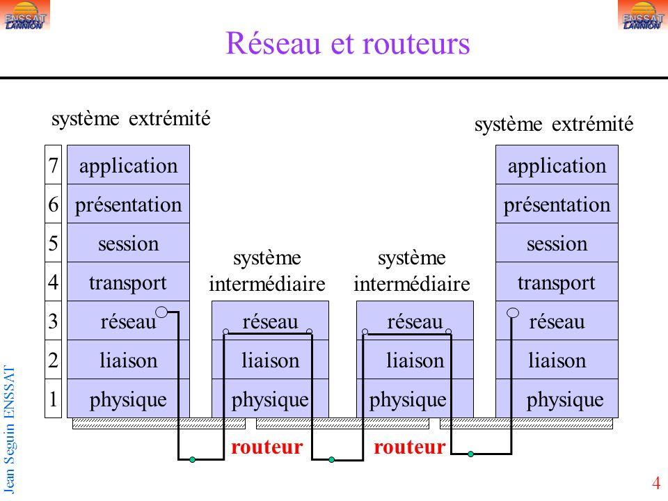 4 Jean Seguin ENSSAT Réseau et routeurs application présentation session transport réseau liaison physique 7 6 5 4 3 2 1 application présentation sess
