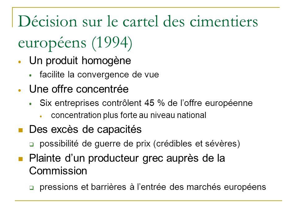 Décision sur le cartel des cimentiers européens (1994) Sphères dinfluence, respect des marchés domestiques, faible flux déchanges entre les pays européens et parallélismes de prix.