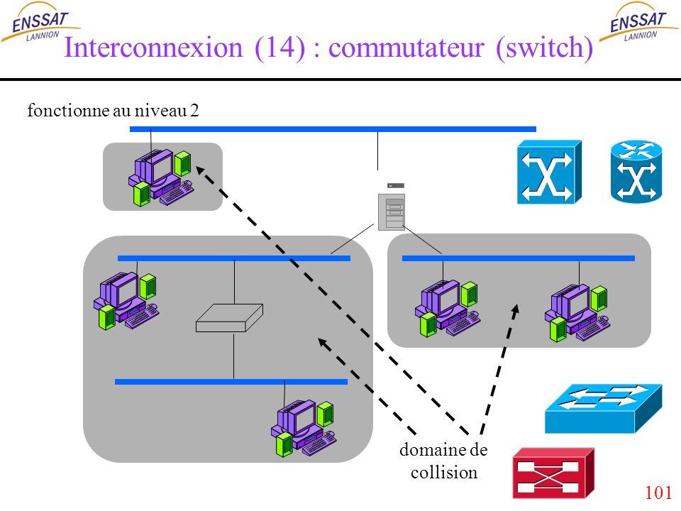 101 Interconnexion (14) : commutateur (switch) domaine de collision fonctionne au niveau 2