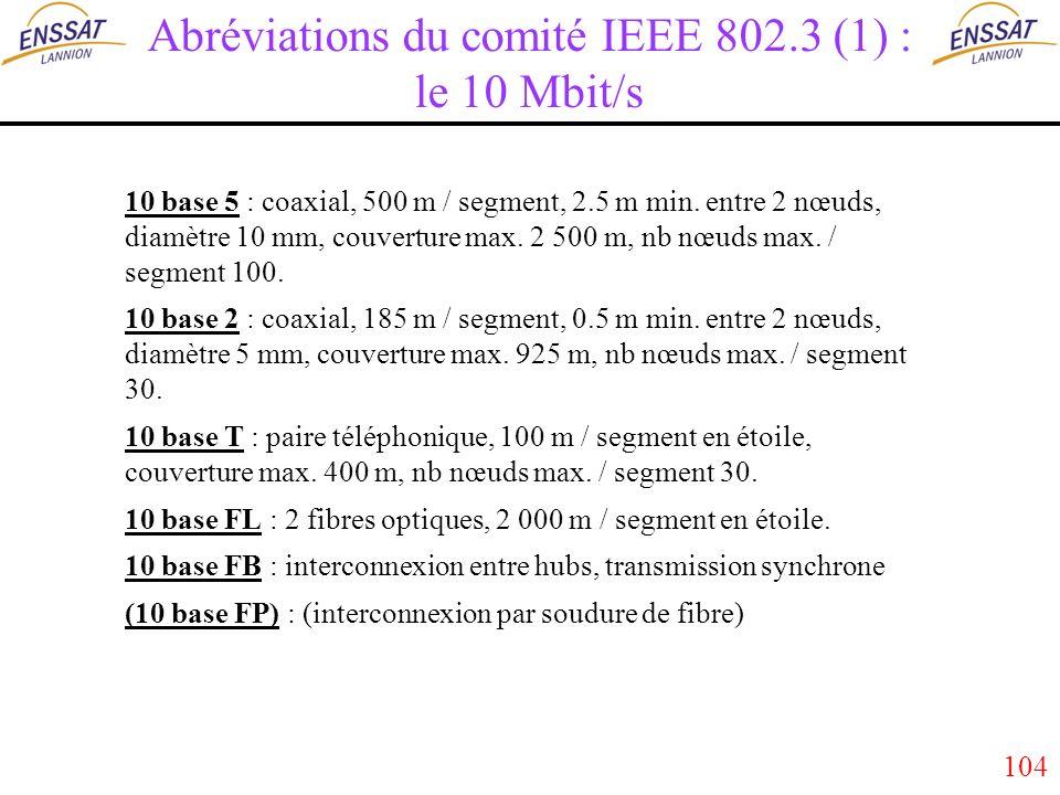 104 Abréviations du comité IEEE 802.3 (1) : le 10 Mbit/s 10 base 5 : coaxial, 500 m / segment, 2.5 m min.