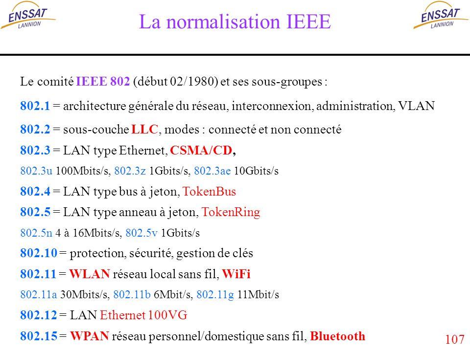 107 La normalisation IEEE Le comité IEEE 802 (début 02/1980) et ses sous-groupes : 802.1 = architecture générale du réseau, interconnexion, administration, VLAN 802.2 = sous-couche LLC, modes : connecté et non connecté 802.3 = LAN type Ethernet, CSMA/CD, 802.3u 100Mbits/s, 802.3z 1Gbits/s, 802.3ae 10Gbits/s 802.4 = LAN type bus à jeton, TokenBus 802.5 = LAN type anneau à jeton, TokenRing 802.5n 4 à 16Mbits/s, 802.5v 1Gbits/s 802.10 = protection, sécurité, gestion de clés 802.11 = WLAN réseau local sans fil, WiFi 802.11a 30Mbits/s, 802.11b 6Mbit/s, 802.11g 11Mbit/s 802.12 = LAN Ethernet 100VG 802.15 = WPAN réseau personnel/domestique sans fil, Bluetooth