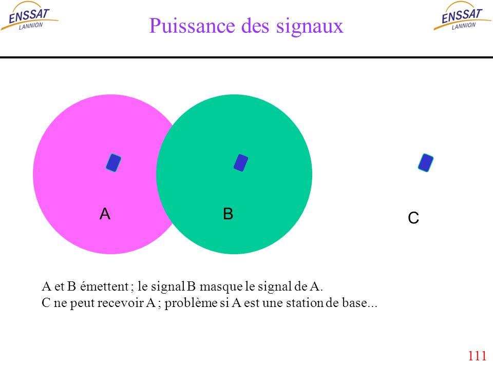111 Puissance des signaux A C B A et B émettent ; le signal B masque le signal de A.