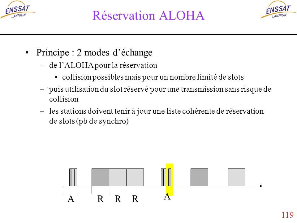 119 Réservation ALOHA Principe : 2 modes déchange –de lALOHA pour la réservation collision possibles mais pour un nombre limité de slots –puis utilisation du slot réservé pour une transmission sans risque de collision –les stations doivent tenir à jour une liste cohérente de réservation de slots (pb de synchro) AR RR A